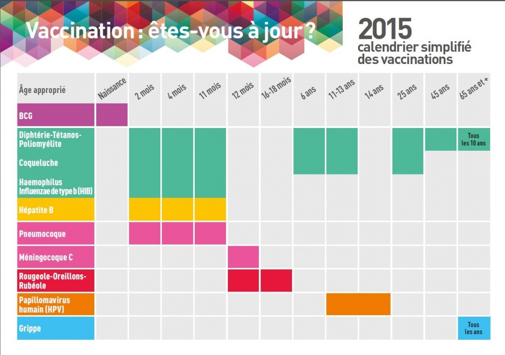 cALENDRIER-VACCINATIONS-AVRIL-2015